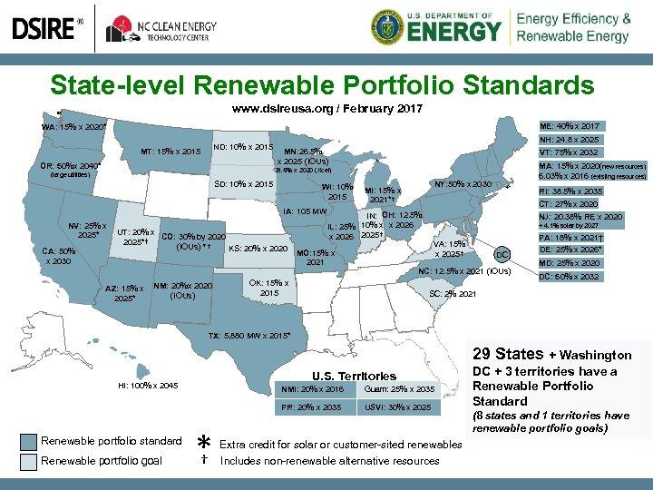 State-level Renewable Portfolio Standards www. dsireusa. org / February 2017 ME: 40% x 2017