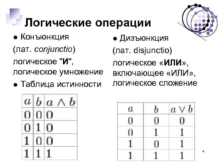 Логические операции Конъюнкция (лат. conjunctio) логическое