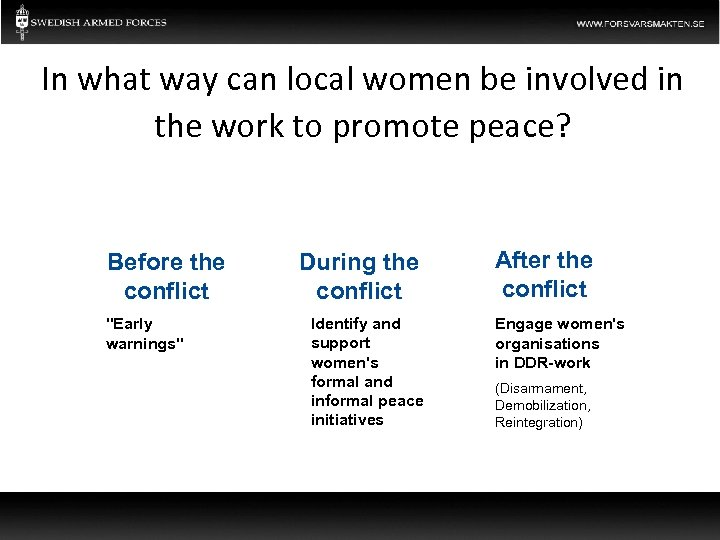 In what way can local women be involved in the work to promote peace?