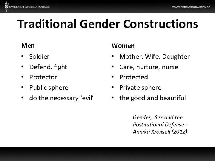 Traditional Gender Constructions Men • • • Soldier Defend, fight Protector Public sphere do