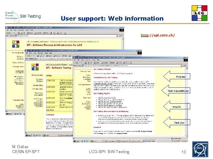 SW-Testing User support: Web information http: //spi. cern. ch/ Policies Test Frame. Works How.