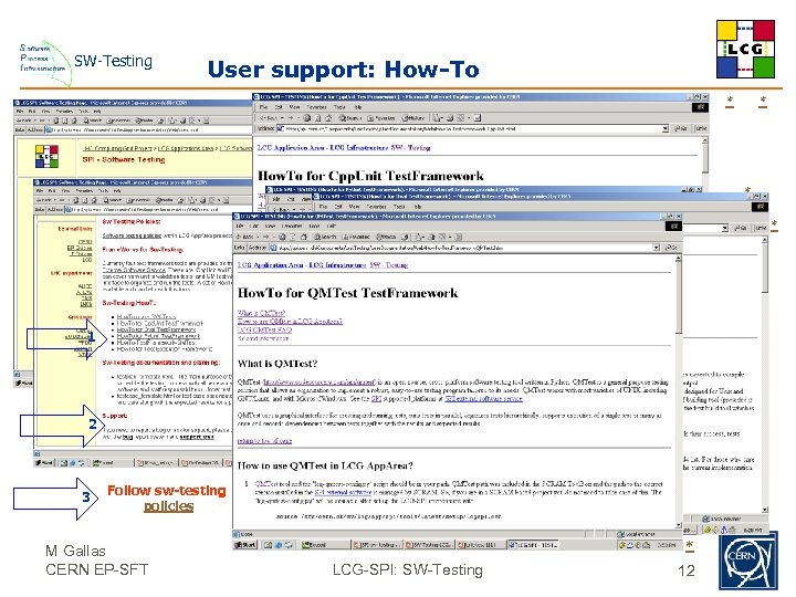 SW-Testing User support: How-To * * 1 2 3 Follow sw-testing policies M Gallas