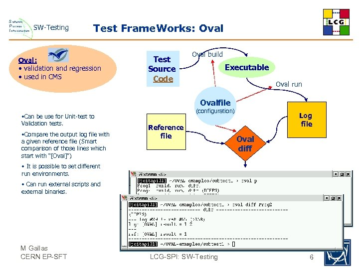 SW-Testing Test Frame. Works: Oval: • validation and regression • used in CMS Test