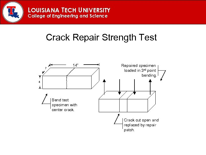 """LOUISIANA TECH UNIVERSITY College of Engineering and Science Crack Repair Strength Test 7 14"""""""