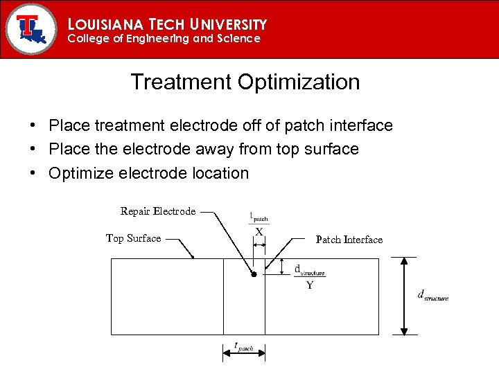 LOUISIANA TECH UNIVERSITY College of Engineering and Science Treatment Optimization • Place treatment electrode