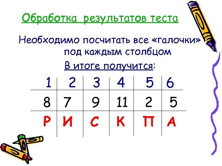 Обработка результатов теста Необходимо посчитать все «галочки» под каждым столбцом В итоге получится: 1