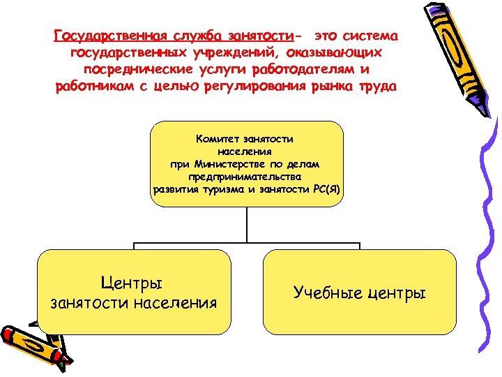 Государственная служба занятости- это система государственных учреждений, оказывающих посреднические услуги работодателям и работникам с
