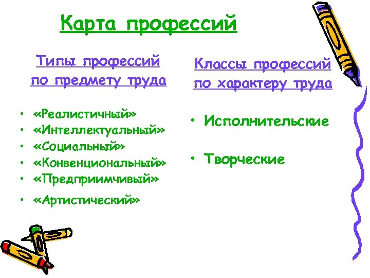 Карта профессий Типы профессий по предмету труда • • • Классы профессий по характеру