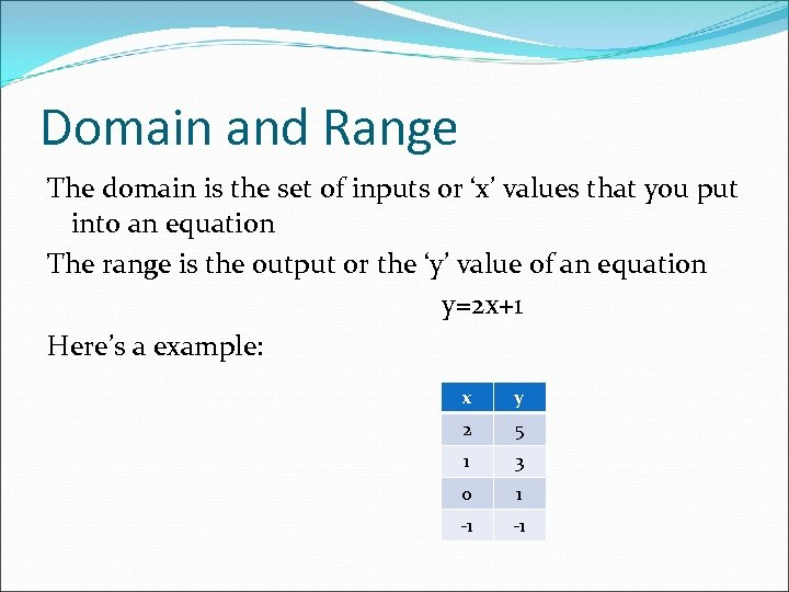 Domain and Range The domain is the set of inputs or 'x' values that