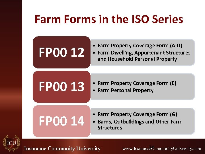 Farm Forms in the ISO Series FP 00 12 • Farm Property Coverage Form