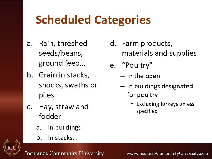 Scheduled Categories a. Rain, threshed seeds/beans, ground feed… b. Grain in stacks, shocks, swaths