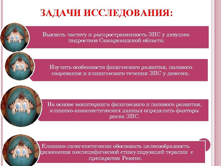 ЗАДАЧИ ИССЛЕДОВАНИЯ: Выявить частоту и распространенность ЗПС у девушекподростков Самаркандской области. Изучить особенности физического