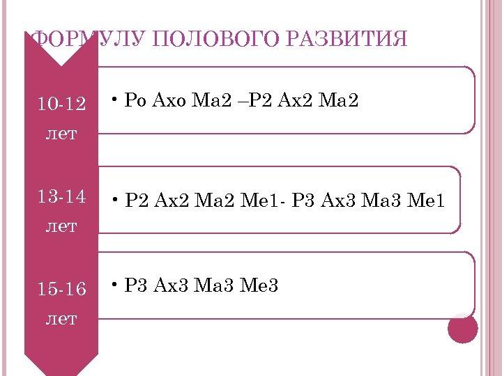 ФОРМУЛУ ПОЛОВОГО РАЗВИТИЯ 10 -12 • Ро Ахо Ма 2 –Р 2 Ах2 Ма