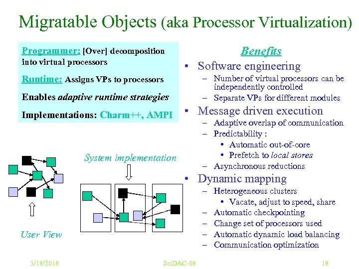 Migratable Objects (aka Processor Virtualization) Programmer: [Over] decomposition into virtual processors Benefits • Software