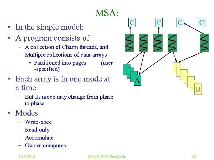 MSA: • In the simple model: • A program consists of C C –