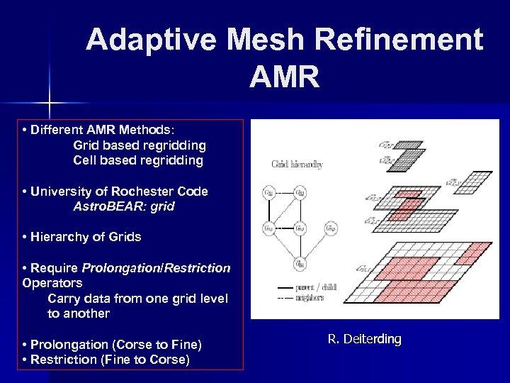 Adaptive Mesh Refinement AMR • Different AMR Methods: Grid based regridding Cell based regridding