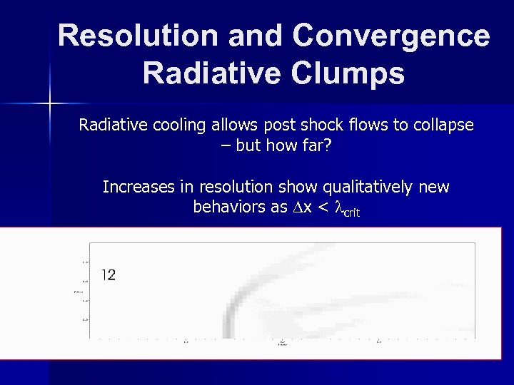 Resolution and Convergence Radiative Clumps Radiative cooling allows post shock flows to collapse –