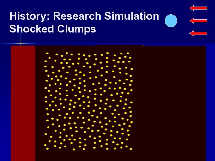 History: Research Simulation Shocked Clumps Woodward 1976 • Astrophysical environments very heterogeneous. • Winds,