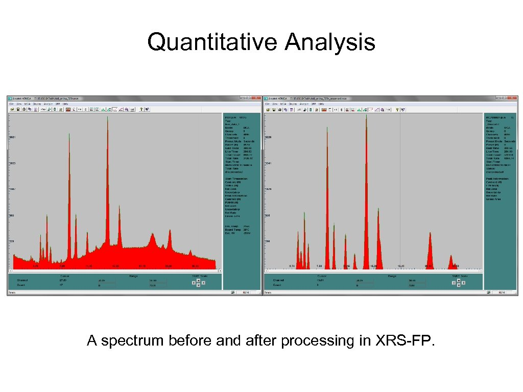 Quantitative Analysis A spectrum before and after processing in XRS-FP.