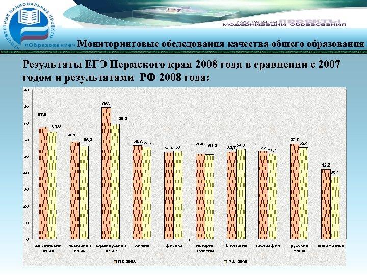 Мониторинговые обследования качества общего образования Результаты ЕГЭ Пермского края 2008 года в сравнении с
