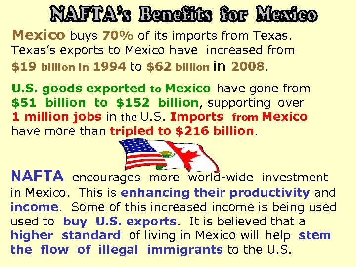 Mexico buys 70% of its imports from Texas's exports to Mexico have increased from