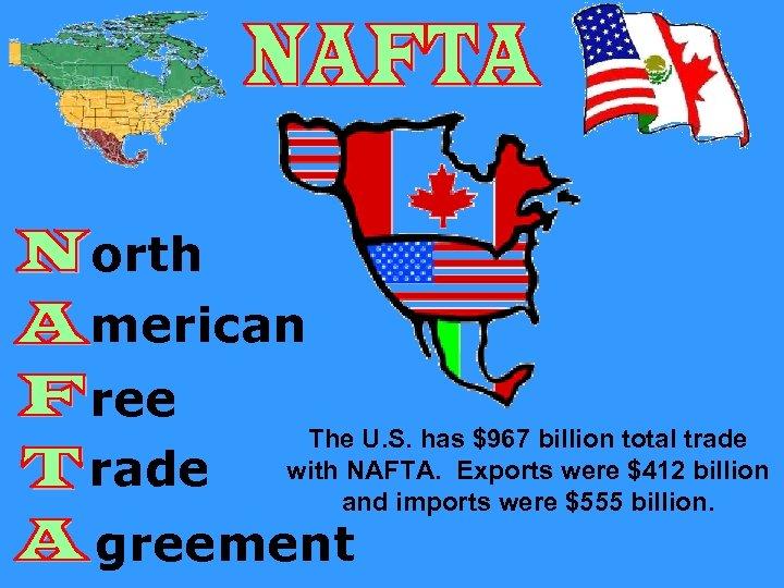 orth merican ree rade The U. S. has $967 billion total trade with NAFTA.