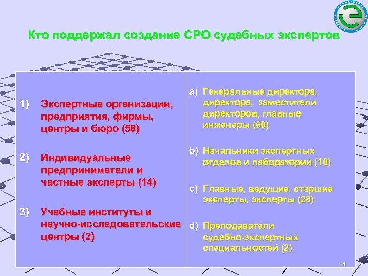 Кто поддержал создание СРО судебных экспертов 1) Экспертные организации, предприятия, фирмы, центры и бюро