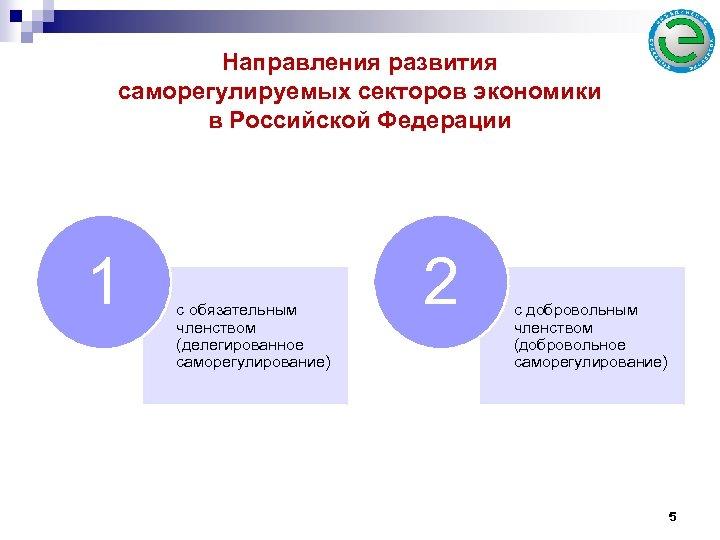 Направления развития саморегулируемых секторов экономики в Российской Федерации 1 с обязательным членством (делегированное саморегулирование)