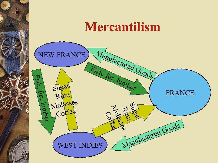 Mercantilism NEW FRANCE Ma nuf ac , fu Sugar Rum olasses M Coffee WEST