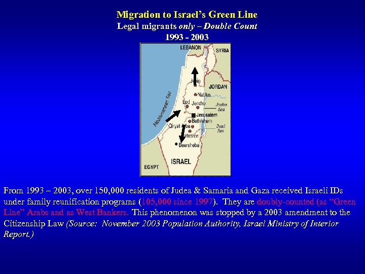 Migration to Israel's Green Line Legal migrants only – Double Count 1993 - 2003