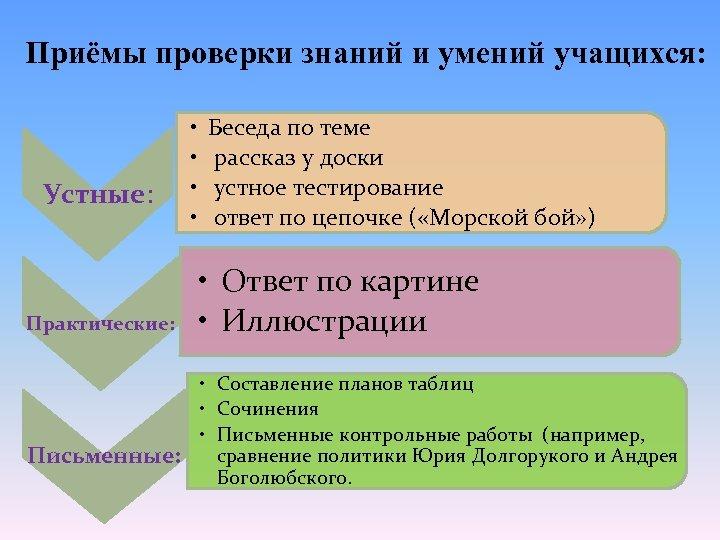 Приёмы проверки знаний и умений учащихся: Устные: Практические: • • Беседа по теме рассказ