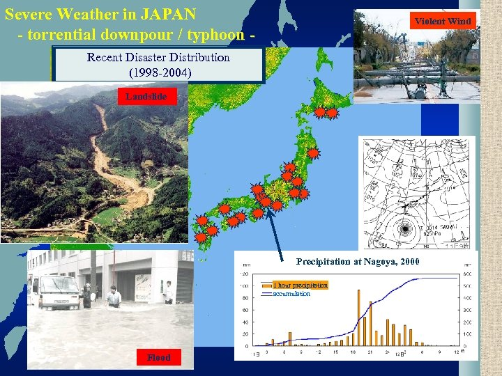 Severe Weather in JAPAN - torrential downpour / typhoon - Violent Wind Recent Disaster