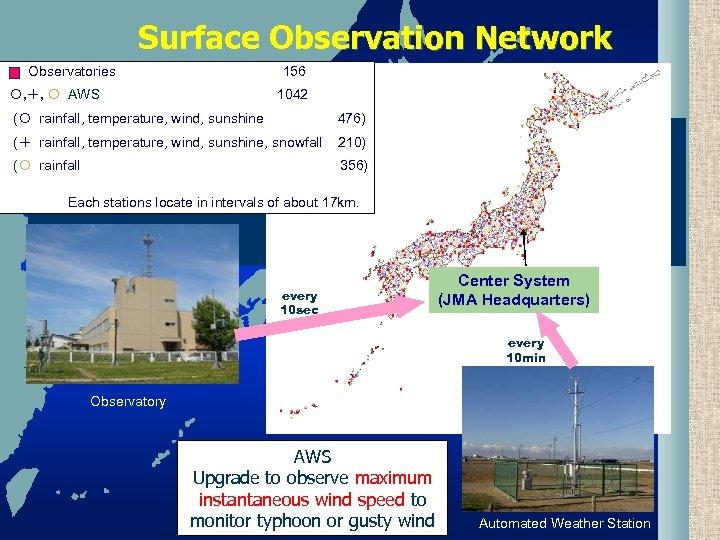 Surface Observation Network Observatories    〇, +, 〇 AWS       156 1042 (〇 rainfall,