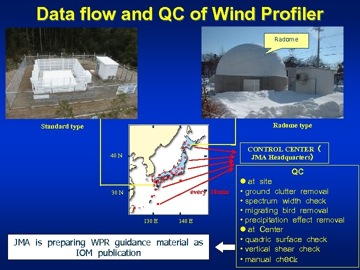 Data flow and QC of Wind Profiler Radome type Standard type CONTROL CENTER( JMA