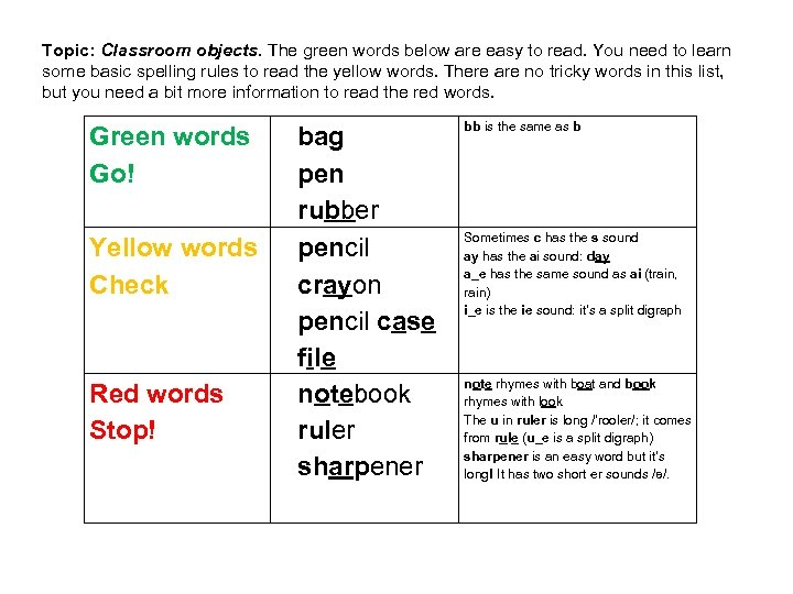 Topic: Classroom objects. The green words below are easy to read. You need to