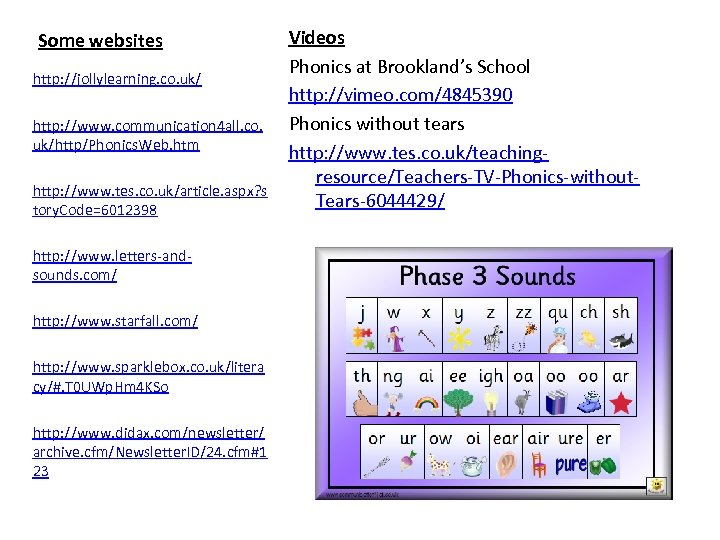 Some websites http: //jollylearning. co. uk/ http: //www. communication 4 all. co. uk/http/Phonics. Web.