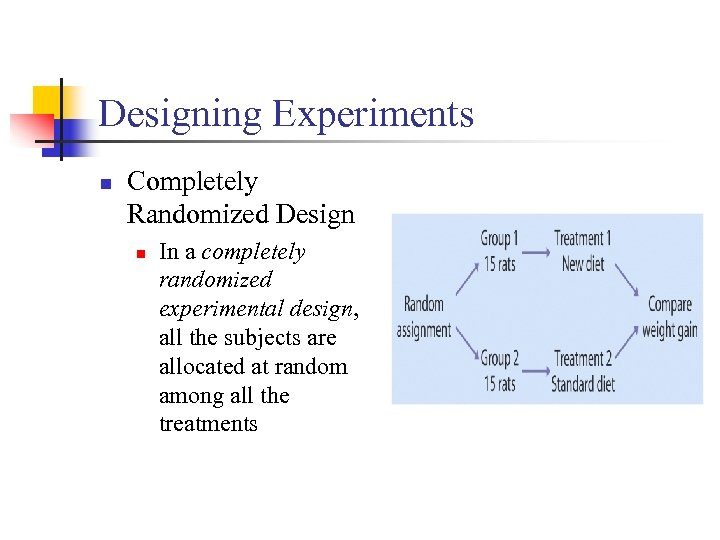Designing Experiments n Completely Randomized Design n In a completely randomized experimental design, all
