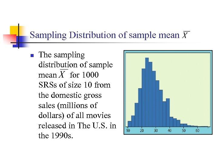 Sampling Distribution of sample mean n The sampling distribution of sample mean for 1000