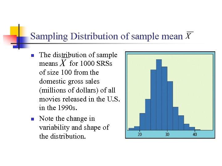 Sampling Distribution of sample mean n n The distribution of sample means for 1000