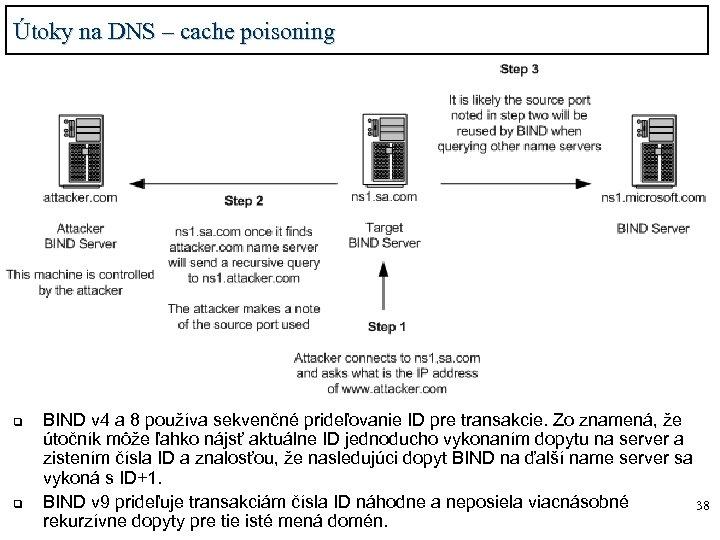 Útoky na DNS – cache poisoning q q BIND v 4 a 8 používa