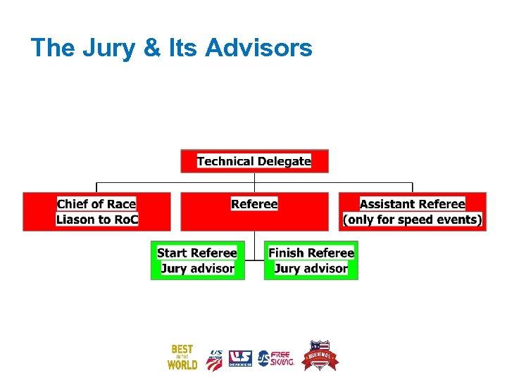 The Jury & Its Advisors