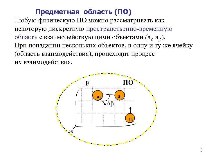 Предметная область (ПО) Любую физическую ПО можно рассматривать как некоторую дискретную пространственно-временную область с