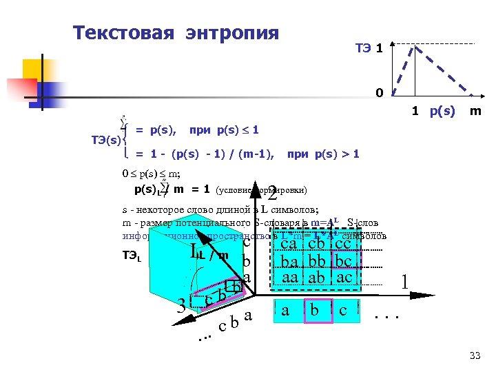 Текстовая энтропия ТЭ 1 0 1 p(s) m = p(s), при p(s) 1