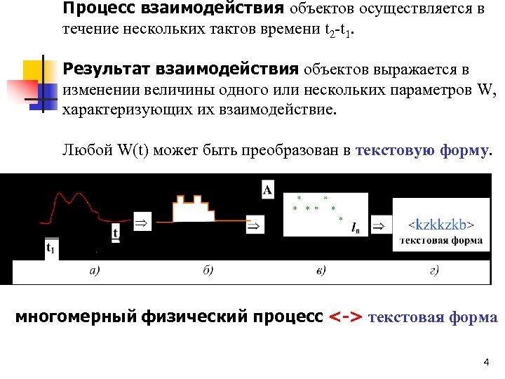 Процесс взаимодействия объектов осуществляется в течение нескольких тактов времени t 2‑t 1. Результат взаимодействия