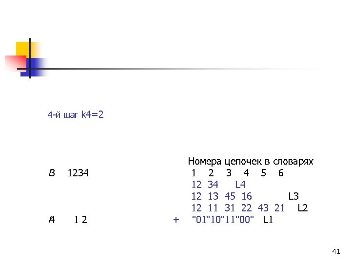 4 -й шаг k 4=2 Номера цепочек в словарях l 3 1234 1 2