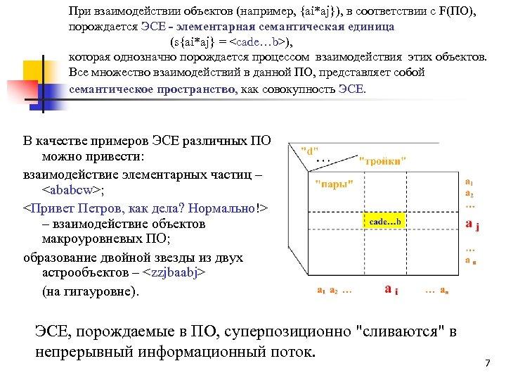 При взаимодействии объектов (например, {ai*aj}), в соответствии с F(ПО), порождается ЭСЕ - элементарная семантическая