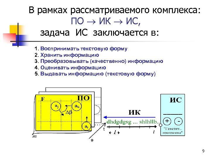 В рамках рассматриваемого комплекса: ПО ИК ИС, задача ИС заключается в: 1. Воспринимать текстовую