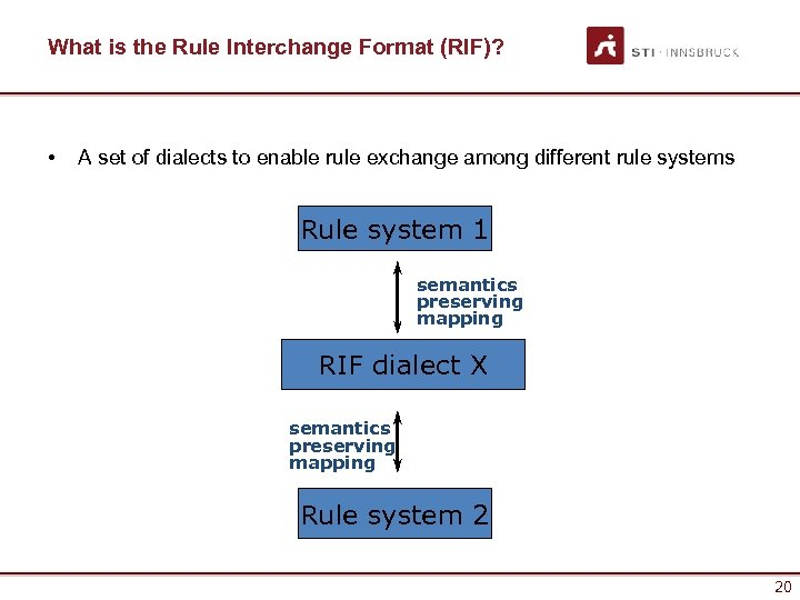 What is the Rule Interchange Format (RIF)? • A set of dialects to enable