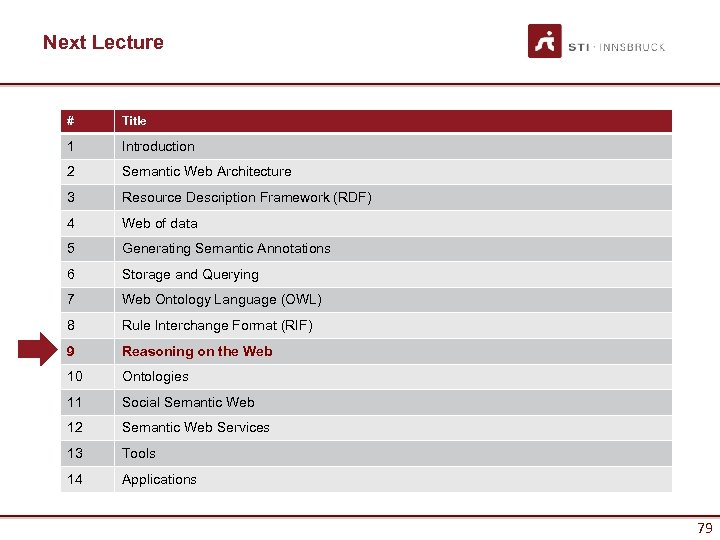 Next Lecture # Title 1 Introduction 2 Semantic Web Architecture 3 Resource Description Framework