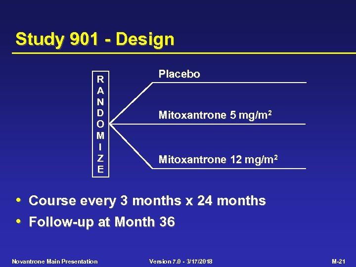 Study 901 - Design R A N D O M I Z E Placebo